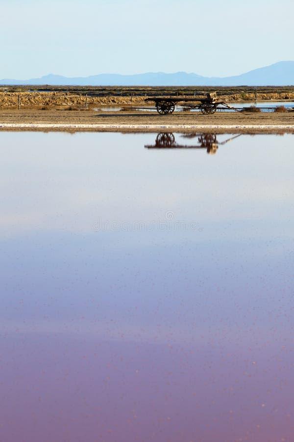 Sikt över vattenyttersida av en salt handfat arkivbilder