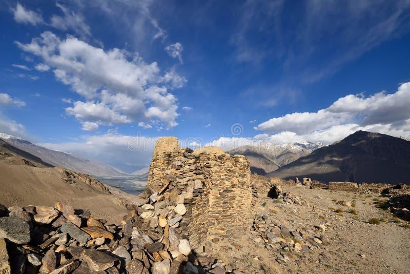 Sikt på den Wakhan dalen i det inTajikistan Pamir berget royaltyfri fotografi