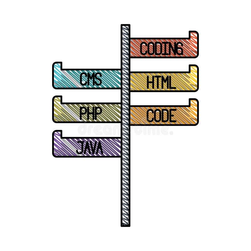 Silhouette colorée de crayon de barre avec des langages de programmation illustration libre de droits