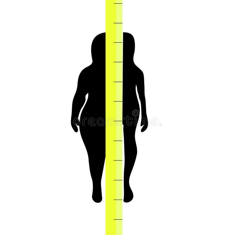 Afbeeldingsresultaat voor lichaam dik en dun