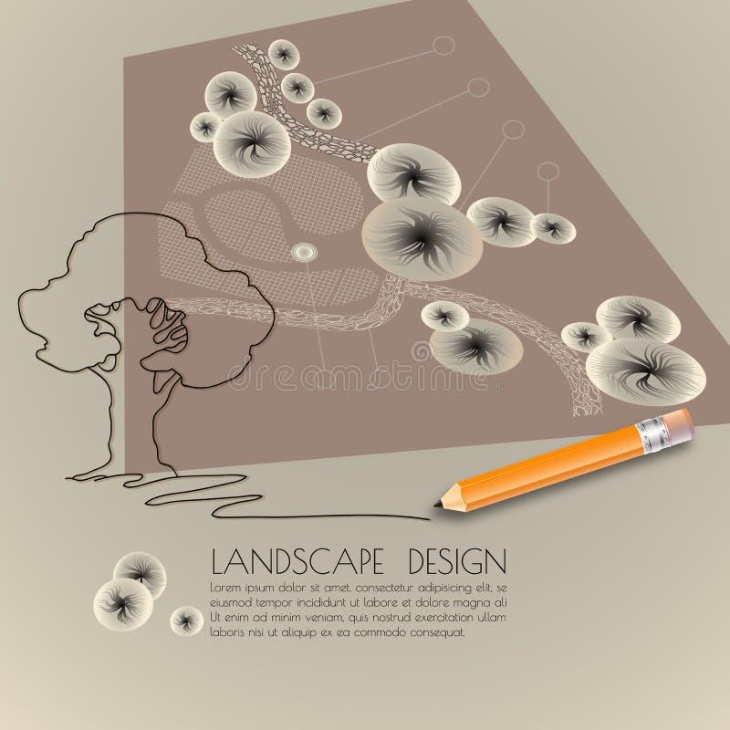 Silhouettez l'arbre, plan de jardin, crayon et les mots aménagent la conception en parc illustration de vecteur