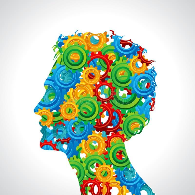 Silhueta da cabeça, do cérebro, e dos pulsos processo de ser humano ilustração royalty free