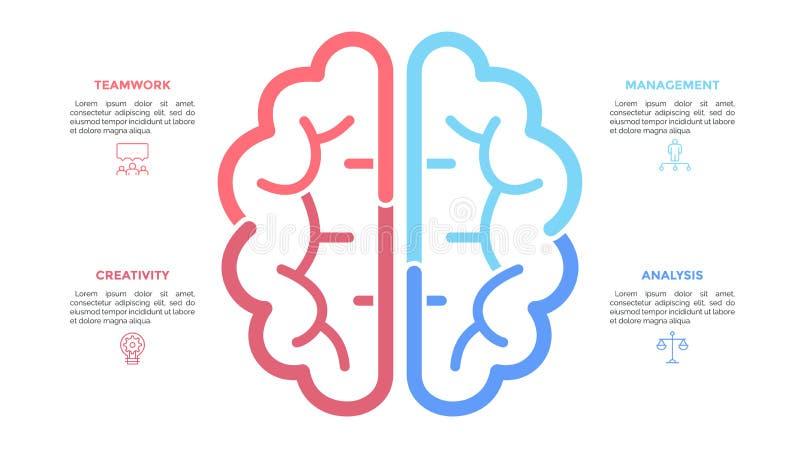 Silhueta do cérebro humano tirada com linhas coloridas, ícones lineares e caixas de texto Conceito da sessão de reflexão, moderno ilustração stock
