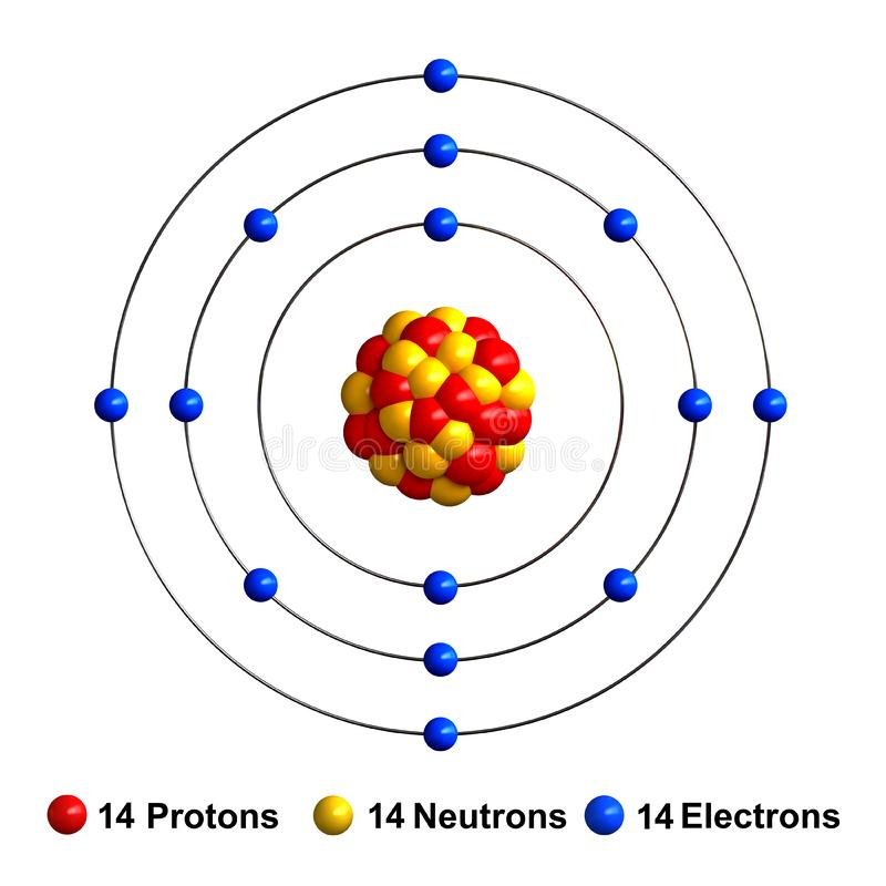 silicium stock illustratie