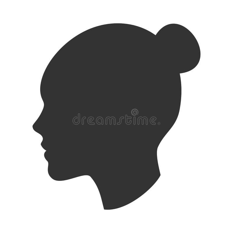 Silueta de la cabeza femenina, cara de la mujer en el perfil, vista lateral ilustración del vector