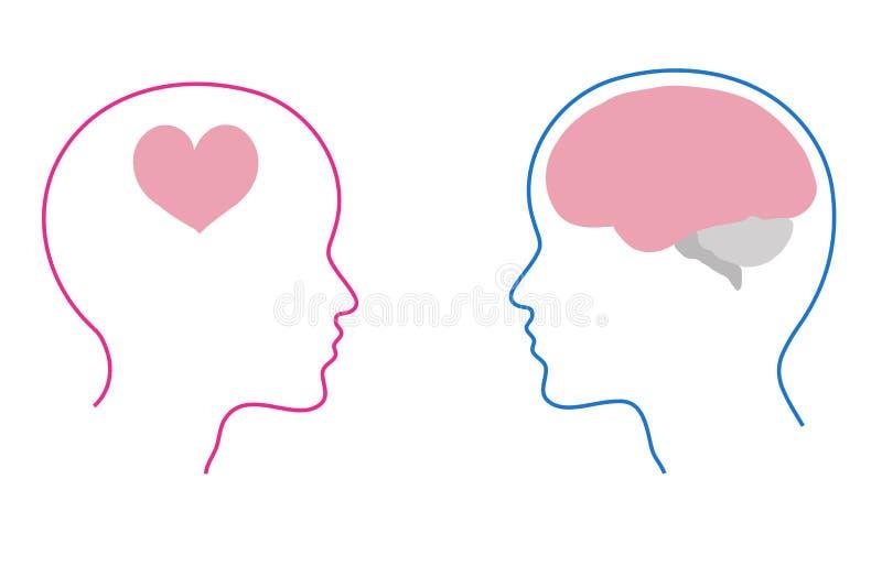 Silueta de la cabeza de un hombre y de una mujer libre illustration