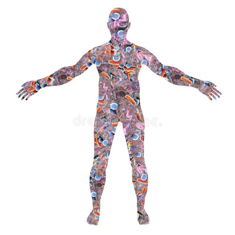 Silueta del cuerpo humano hecha de bacterias ilustración del vector