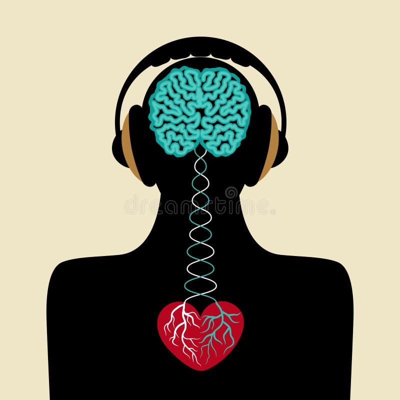 Silueta del hombre con el cerebro y el corazón stock de ilustración