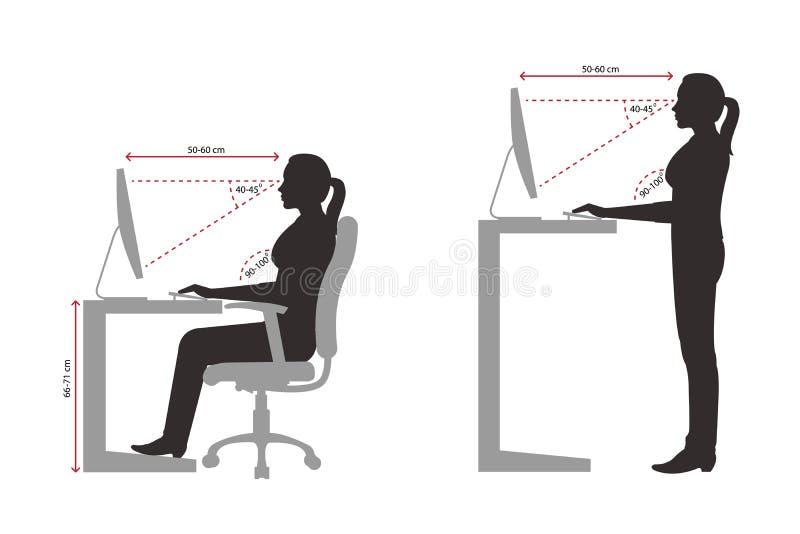 Silueta ergonómica de una sentada correcta de la mujer y de una postura permanente al usar un ordenador stock de ilustración