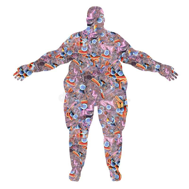 Silueta obesa del cuerpo humano hecha de bacterias libre illustration