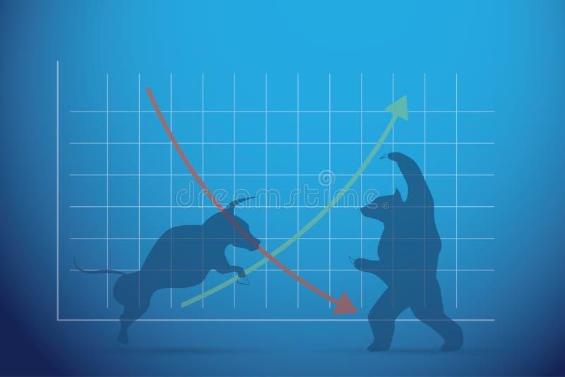 Siluetee el toro y el oso con el gráfico, el mercado de acción y el concepto financieros del negocio stock de ilustración