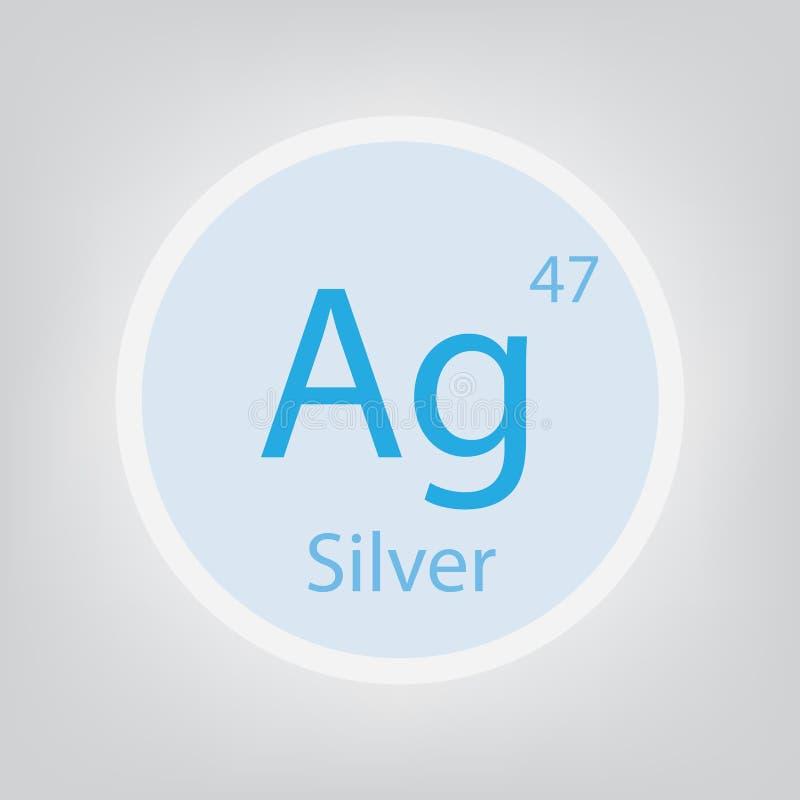 Silver Ag chemisch elementenpictogram