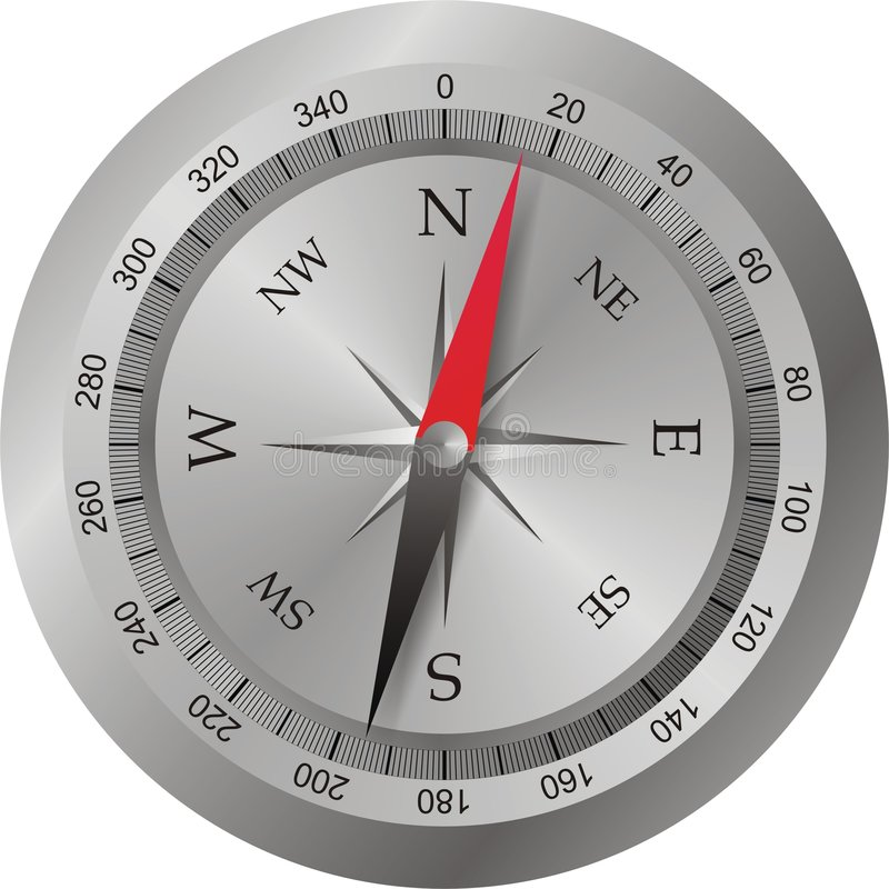 Silver metal compass royalty free illustration