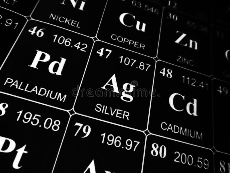 Silver on the periodic table of the elements royalty free stock photo