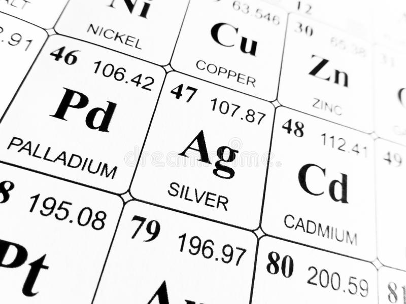 Periodic table where is silver located on the periodic table periodic table where is silver located on the periodic table silver on the periodic table urtaz Gallery