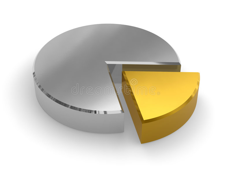 Silver pie chart. With golden sector on white surface stock illustration