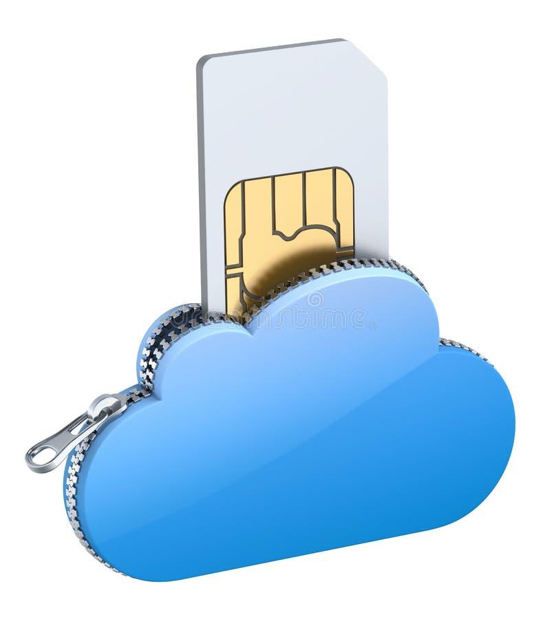 sim облака карточки бесплатная иллюстрация
