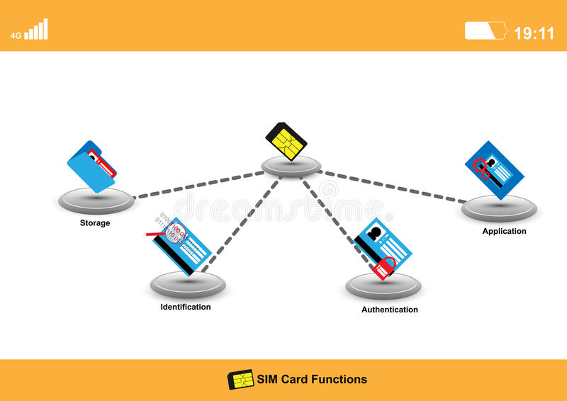 SIM Card Functions Vector Design royalty-vrije illustratie