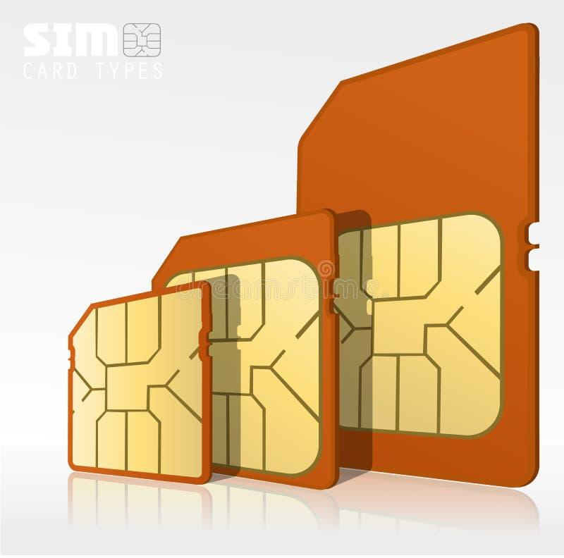 Sim card types royalty free illustration