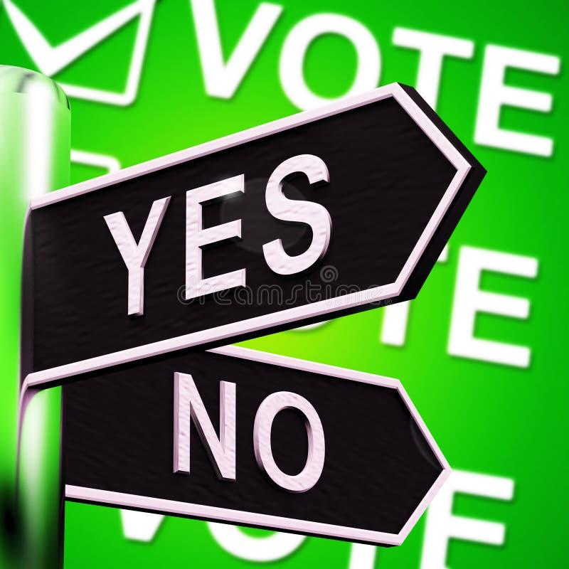 Sim nenhum letreiro que mostra a indecisão que escolhe a ilustração 3d ilustração do vetor