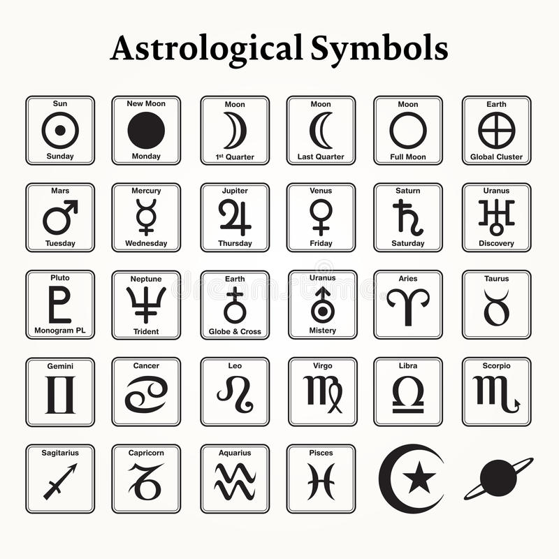 Simboli astrologici royalty illustrazione gratis