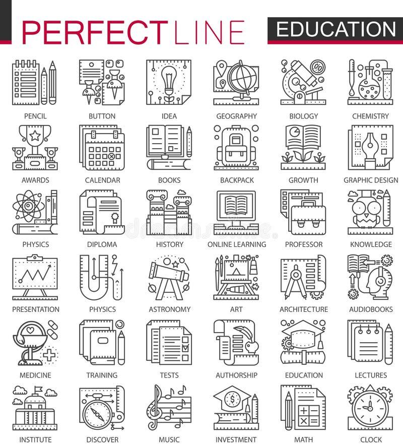 Simboli di concetto del profilo di istruzione mini Illustrazioni lineari di stile del colpo moderno messe Sottile perfetto dell'u illustrazione di stock