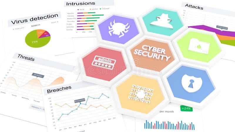 Simboli di Cybersecurity e grafici di vulnerabilità illustrazione vettoriale