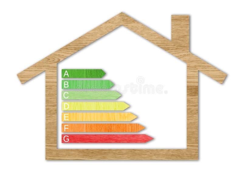 Simboli strutturati di legno di certificazione di rendimento energetico fotografie stock