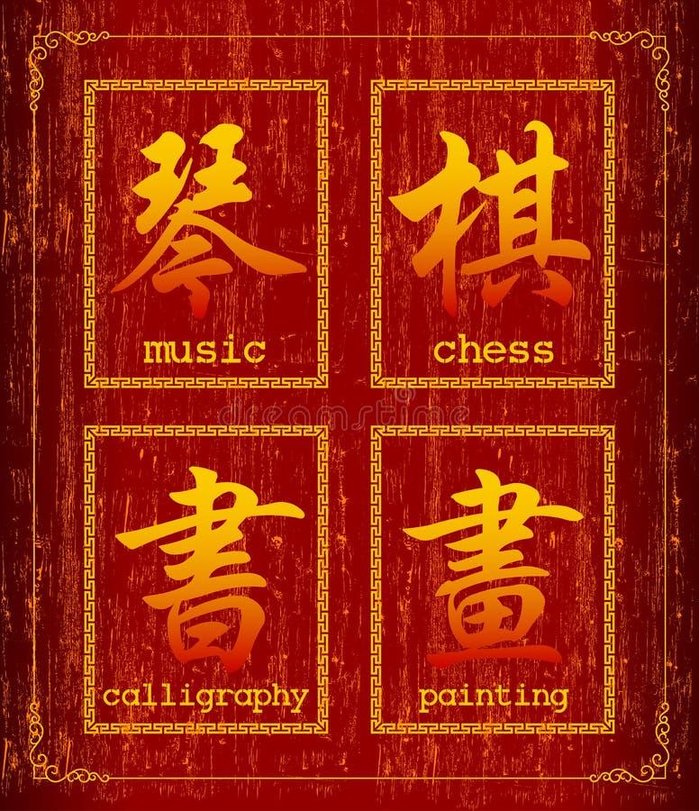 Simbolo del carattere cinese circa ricreazione illustrazione vettoriale