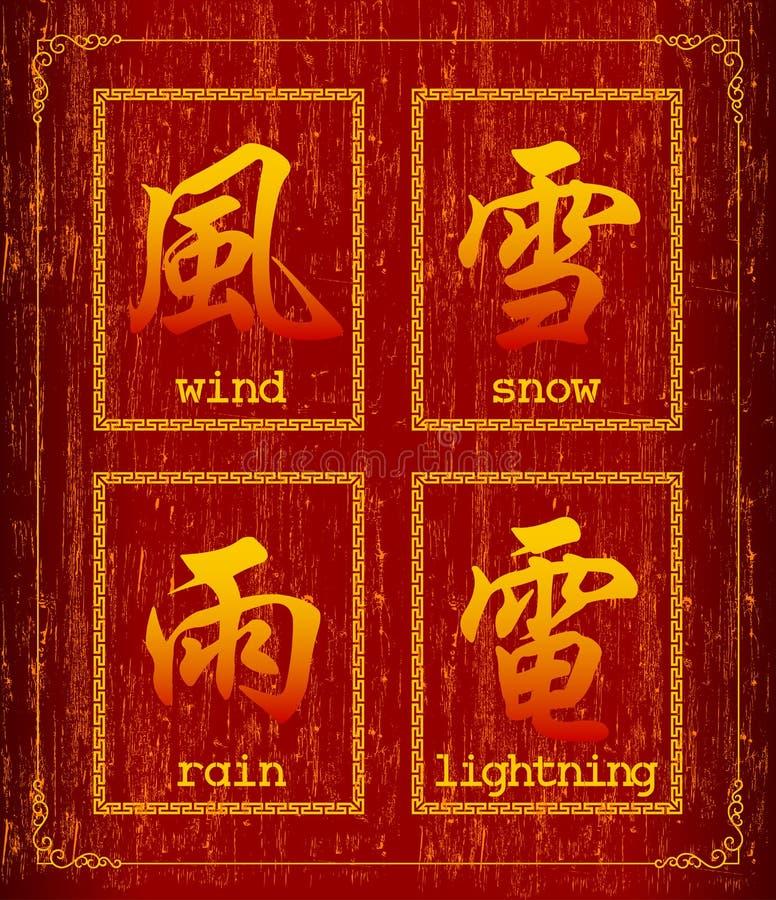 Simbolo del carattere cinese circa tempo illustrazione vettoriale
