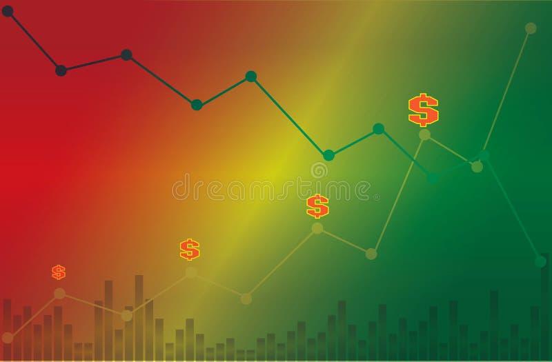 Simbolo del dollaro con grafico lineare discendente ed ascendente con volume su fondo giallo e rosso verde illustrazione di stock