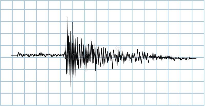 Simbolo Dell Onda Di Terremoto Fotografie Stock