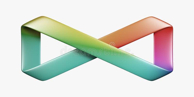 Simbolo di infinità illustrazione di stock