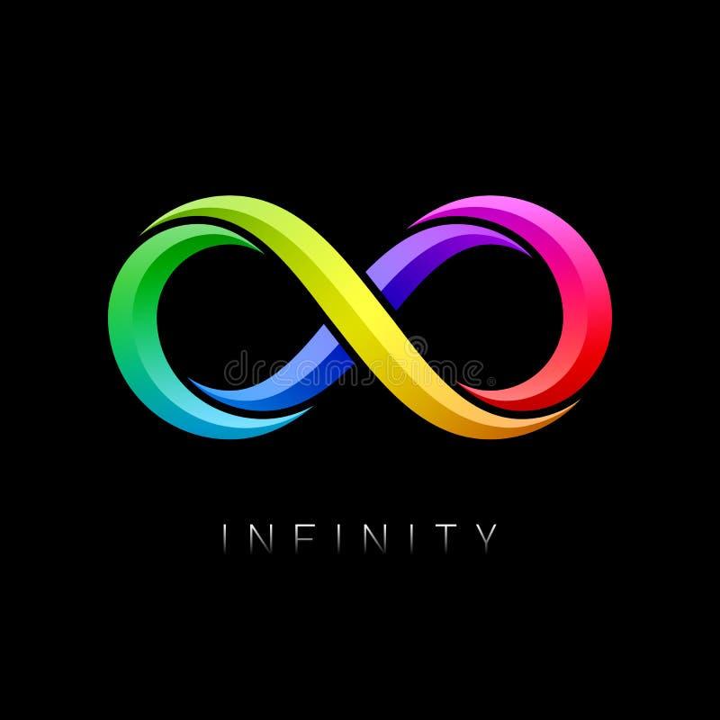 Simbolo di infinito illustrazione di stock