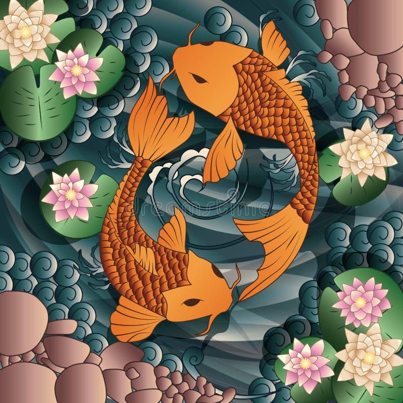 Simning för karpKoi fisk i ett damm med vattenlilie stock illustrationer