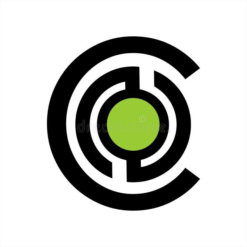 simple CNO, CSO, CN, CS, CO initials company vector logo vector illustration