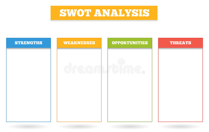 Simple colorful chart for SWOT analysis. Box for strenghts, weaknesses, opportunities and threats royalty free illustration