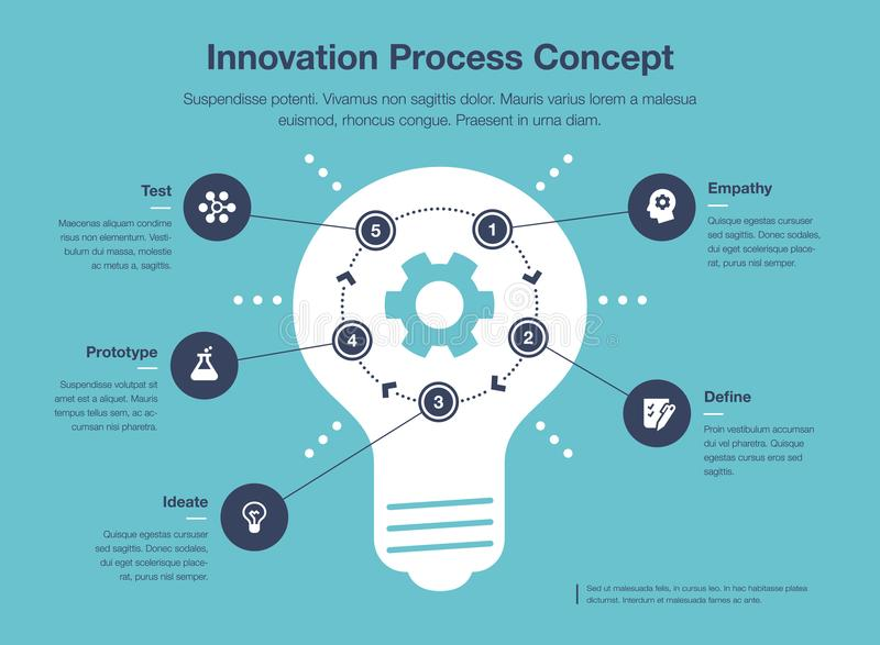 Simple infographic for innovation process visualization template. With light bulb and gear as main symbol, isolated on blue background. Easy to use for your royalty free illustration