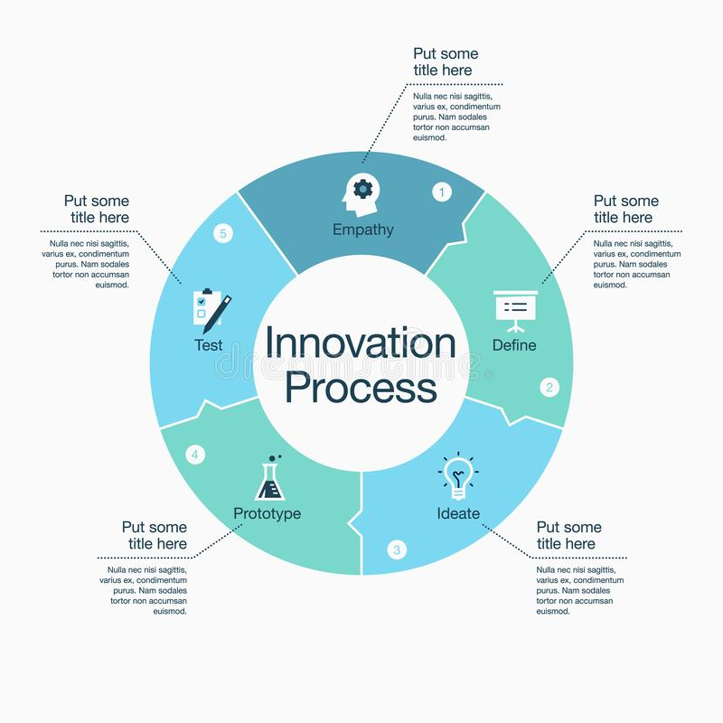Simple infographic for innovation step process with colorful pie chart and icons, isolated on light background. Easy to use for your website or presentation vector illustration