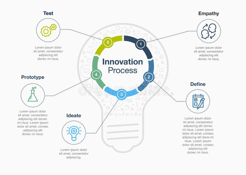 Simple infographic for innovation step process with light bulb as a main symbol. Isolated on light background. Easy to use for your website or presentation stock illustration