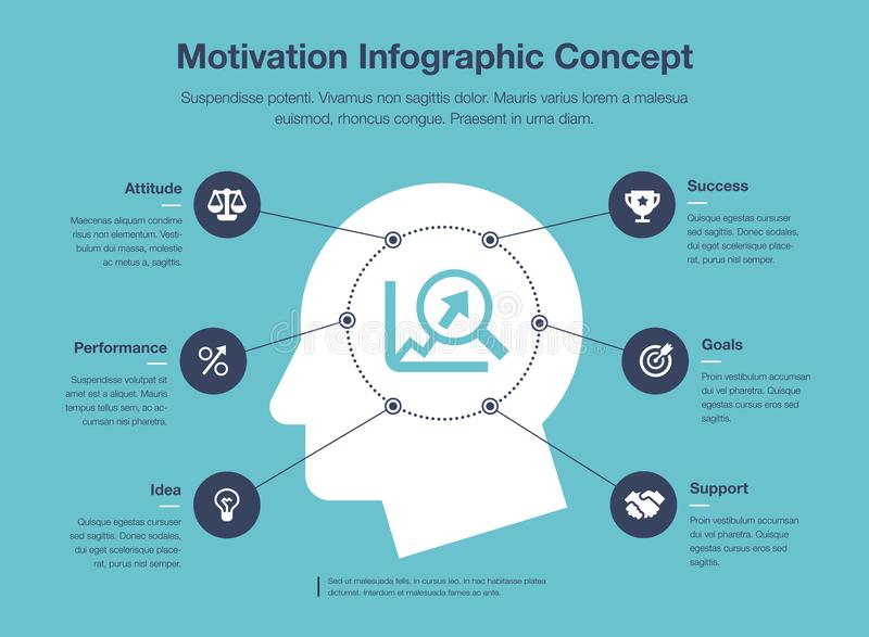 Simple infographic for motivation concept template with head and and growing graph as main symbol. Isolated on blue background. Easy to use for your website or vector illustration