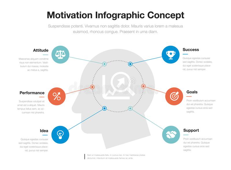 Simple infographic for motivation concept template with head and and growing graph as main symbol. Isolated on light background. Easy to use for your website royalty free illustration
