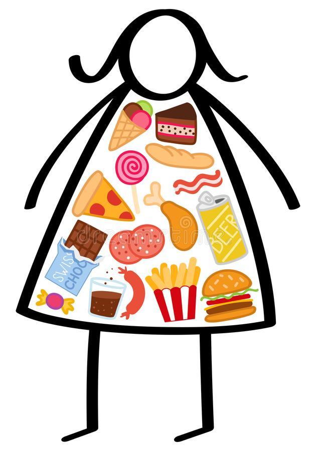 Simple overweight stick figure woman, body filled with unhealthy fatty foods, junk food, snacks, hamburger, pizza, chocolate stock illustration
