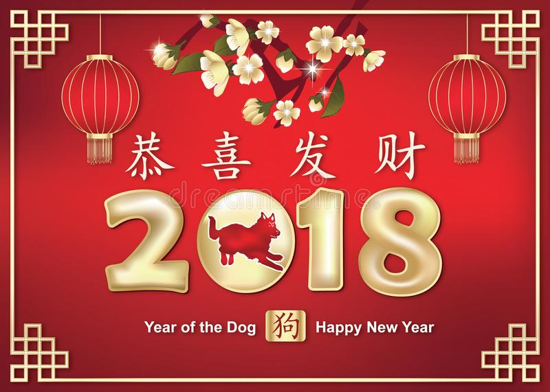 Happy chinese year of the dog 2018 red greeting card for print simple printable greeting card for chinese new year of the dog central glyph meaning good luck wealth and prosperity ideograms translation year of the m4hsunfo