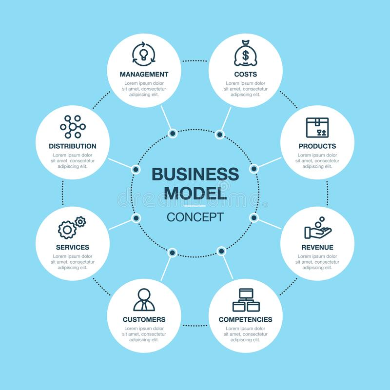Simple Vector infographic for business model template royalty free illustration