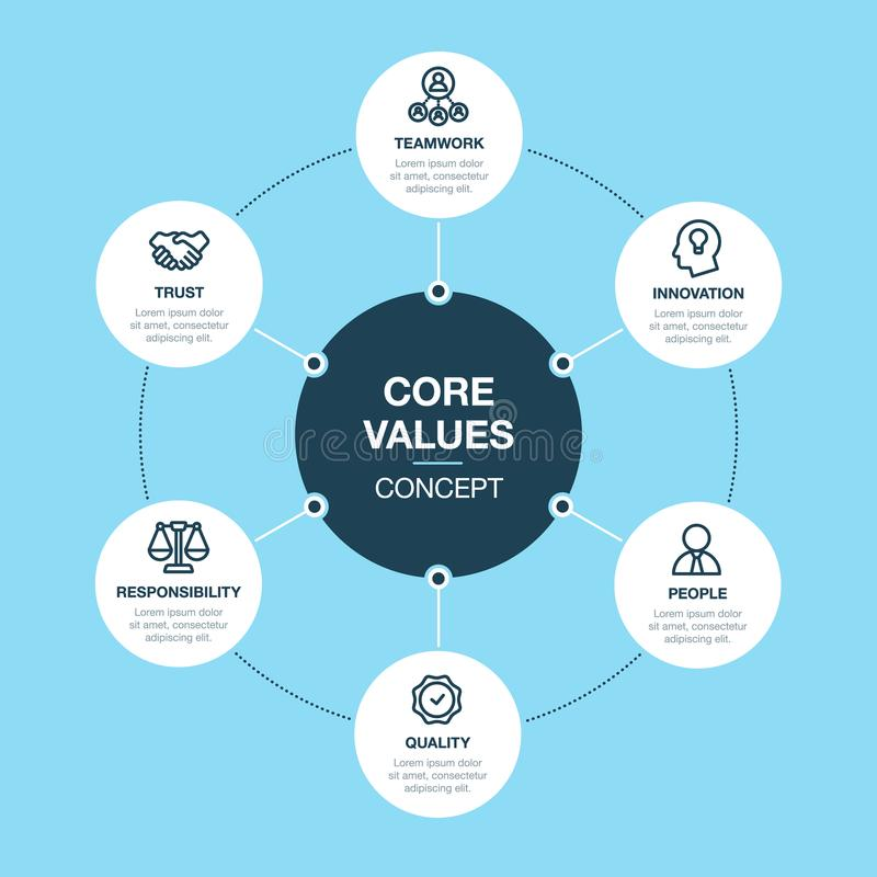 Simple Vector infographic for core values template. Isolated on blue background. Easy to use for your website or presentation royalty free illustration
