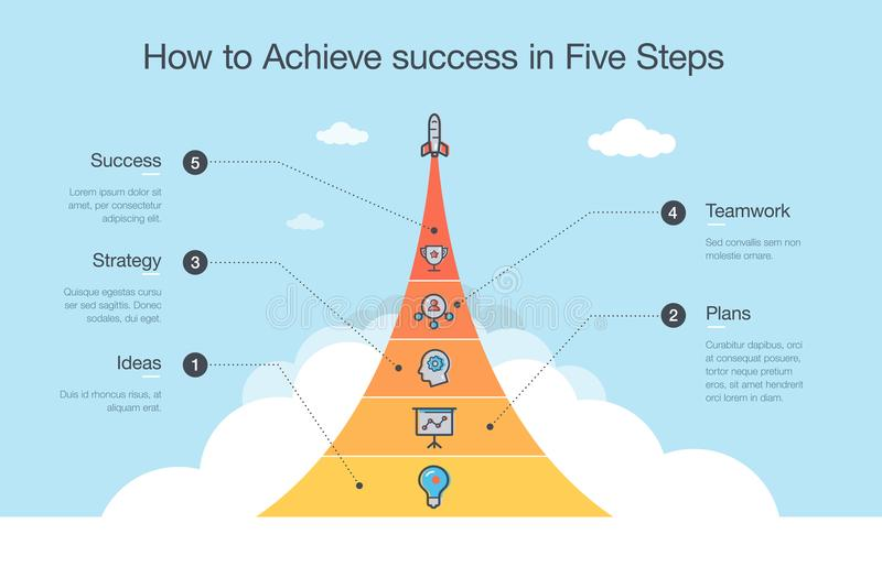 Simple Vector infographic for how to achieve success in five steps with space rocket. And icons. Easy to use for your website or presentation stock illustration