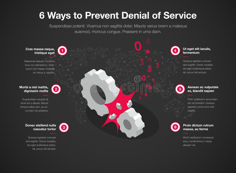 Simple Vector infographic for 6 way to prevent denial of services dos with broken gears as a main symbol - dark version. Easy to use for your website or vector illustration