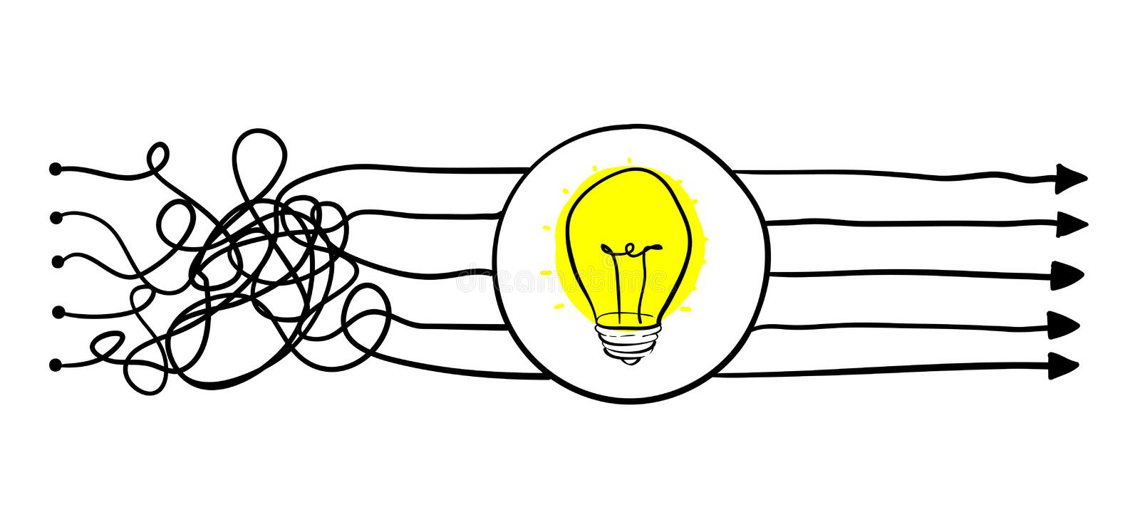 Simplifying the complex, confusion clarity or path. vector idea concept with lightbulbs doodle illustration. Isolated royalty free illustration