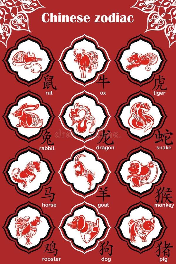 12 sinais chineses do zodíaco ilustração stock